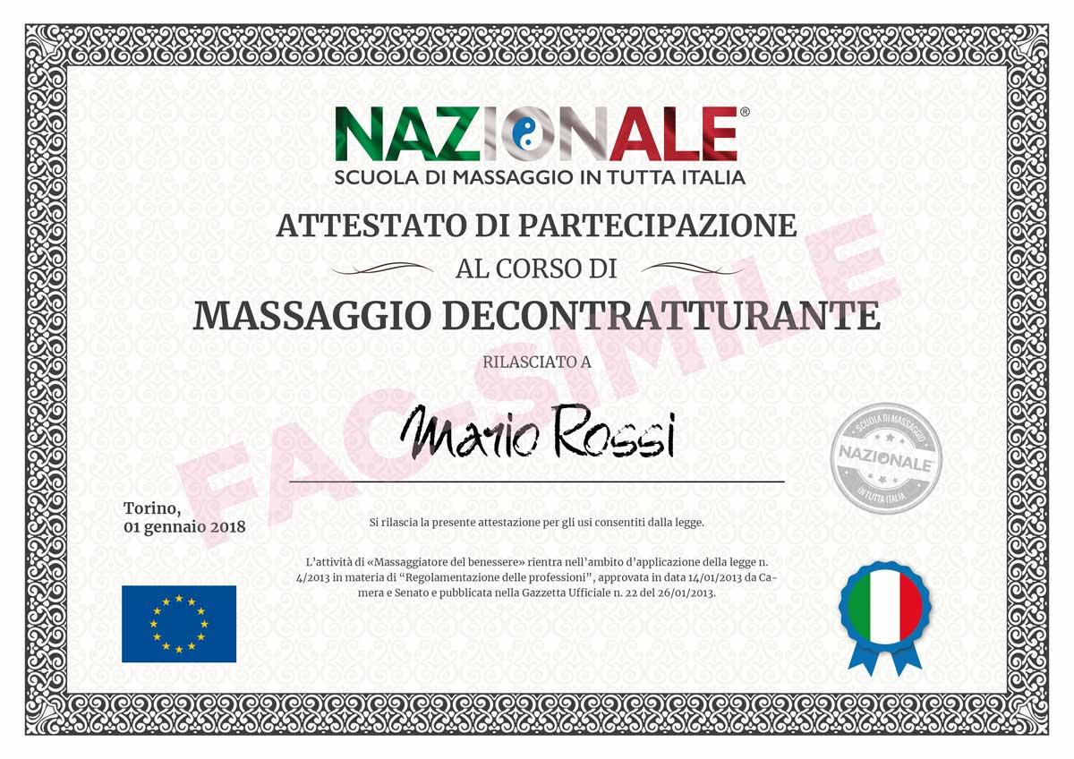 Corso Massaggio Miofasciale